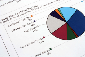 Maintaining Your Portfolio Balance