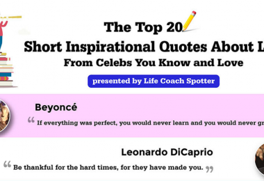 Inspiring Celebrity Quotes