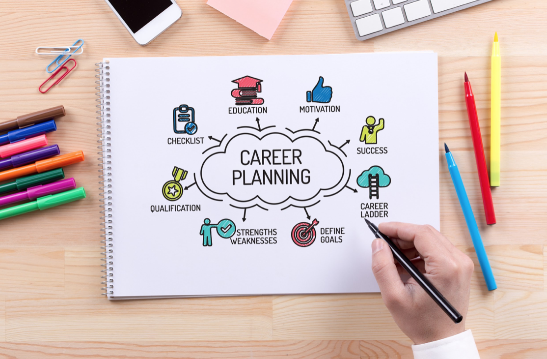 choosing a career path can be 6 considerations for choosing a career path these tips may lead you to your dream career and boost your career happiness by hannah morgan, contributor.